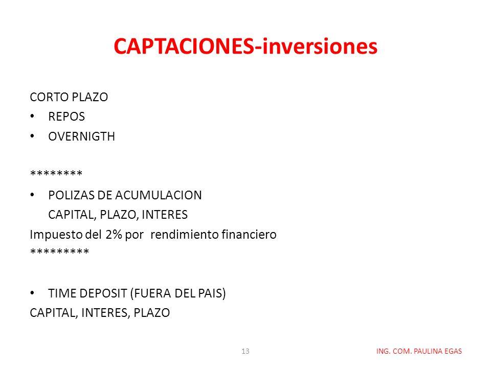 CAPTACIONES-inversiones CORTO PLAZO REPOS OVERNIGTH ******** POLIZAS DE ACUMULACION CAPITAL, PLAZO, INTERES Impuesto del 2% por rendimiento financiero