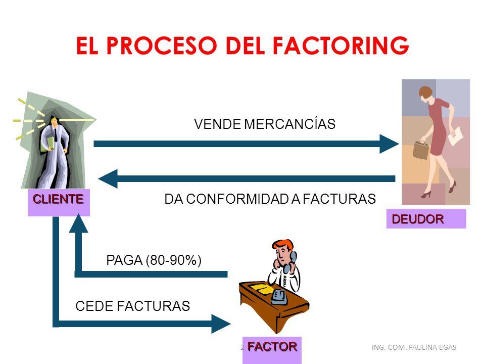 EL PROCESO DEL FACTORING ING. COM. PAULINA EGAS CLIENTE FACTOR DEUDOR VENDE MERCANCÍAS DA CONFORMIDAD A FACTURAS PAGA (80-90%) CEDE FACTURAS 2