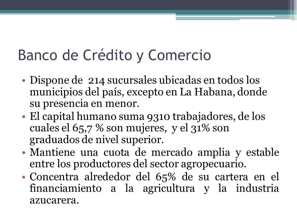 Banco de Crédito y Comercio Dispone de 214 sucursales ubicadas en todos los municipios del país, excepto en La Habana, donde su presencia en menor.