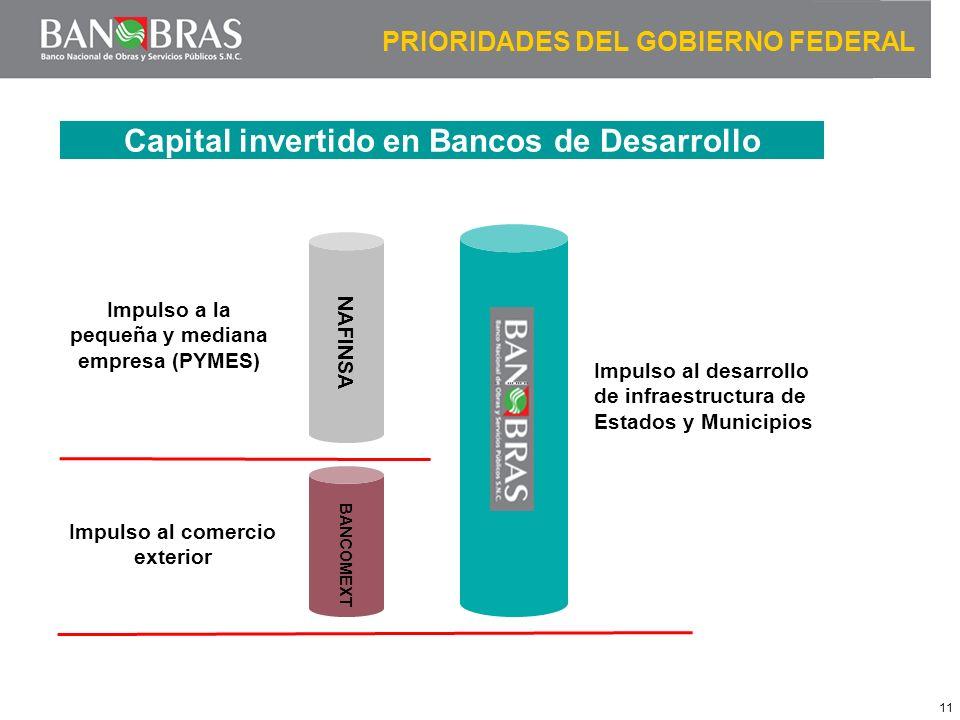 11 PRIORIDADES DEL GOBIERNO FEDERAL NAFINSA BANCOMEXT Capital invertido en Bancos de Desarrollo Impulso a la pequeña y mediana empresa (PYMES) Impulso al comercio exterior Impulso al desarrollo de infraestructura de Estados y Municipios