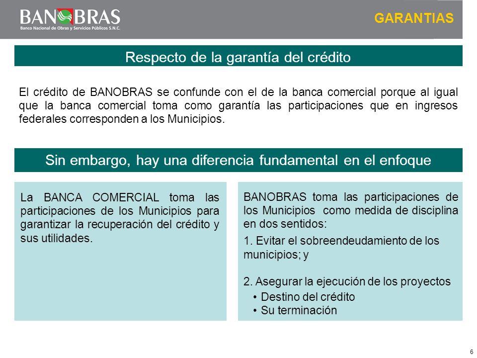 6 Respecto de la garantía del crédito El crédito de BANOBRAS se confunde con el de la banca comercial porque al igual que la banca comercial toma como garantía las participaciones que en ingresos federales corresponden a los Municipios.