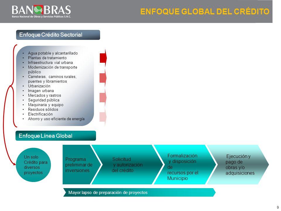 9 Autorizació n BANOBRA S Requisito proyecto ejecutivo Contratistas ejecutaban las obras Presentaban estimaciones de obra ejecutada Municipio validaba