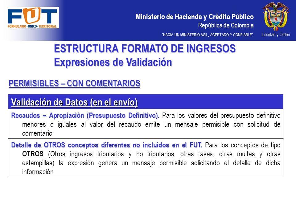 Ministerio de Hacienda y Crédito Público República de Colombia HACIA UN MINISTERIO ÁGIL, ACERTADO Y CONFIABLE Validación de Datos (en el envío) Recaudos – Apropiación (Presupuesto Definitivo).