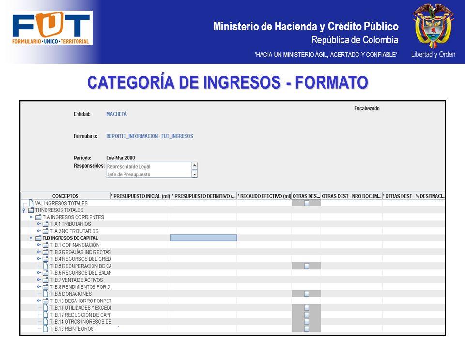 Ministerio de Hacienda y Crédito Público República de Colombia HACIA UN MINISTERIO ÁGIL, ACERTADO Y CONFIABLE CATEGORÍA DE INGRESOS - FORMATO