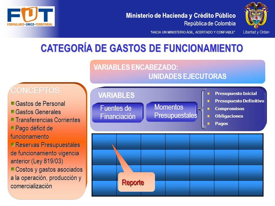 Ministerio de Hacienda y Crédito Público República de Colombia HACIA UN MINISTERIO ÁGIL, ACERTADO Y CONFIABLE CATEGORÍA DE GASTOS DE FUNCIONAMIENTO CO
