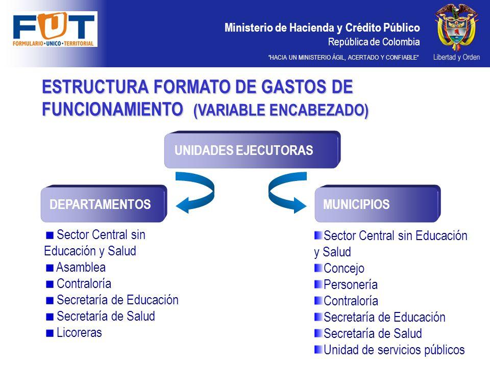 Ministerio de Hacienda y Crédito Público República de Colombia HACIA UN MINISTERIO ÁGIL, ACERTADO Y CONFIABLE ESTRUCTURA FORMATO DE GASTOS DE FUNCIONA