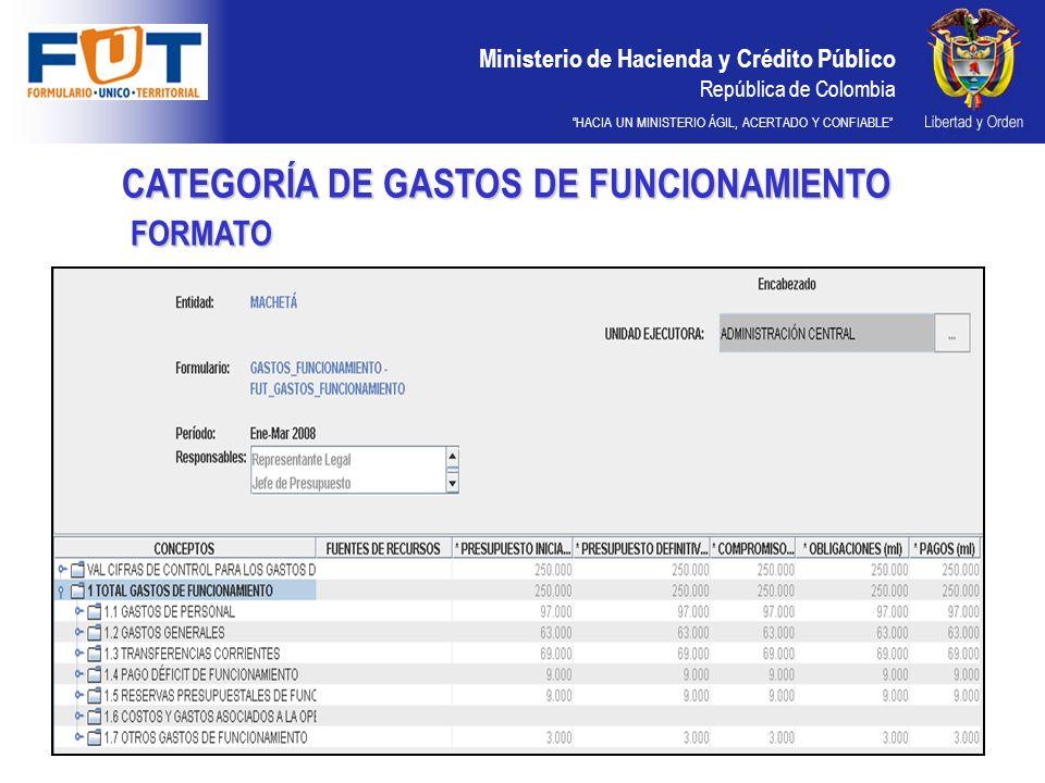 Ministerio de Hacienda y Crédito Público República de Colombia HACIA UN MINISTERIO ÁGIL, ACERTADO Y CONFIABLE CATEGORÍA DE GASTOS DE FUNCIONAMIENTO FO