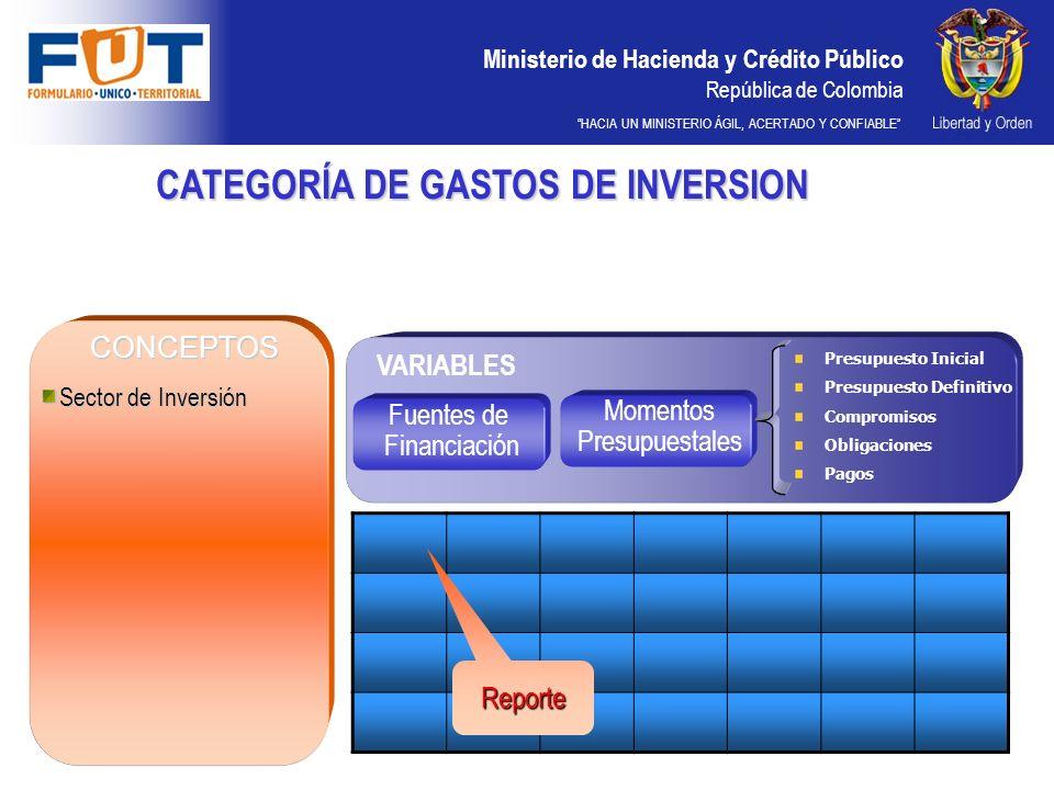 Ministerio de Hacienda y Crédito Público República de Colombia HACIA UN MINISTERIO ÁGIL, ACERTADO Y CONFIABLE CATEGORÍA DE GASTOS DE INVERSION CONCEPT