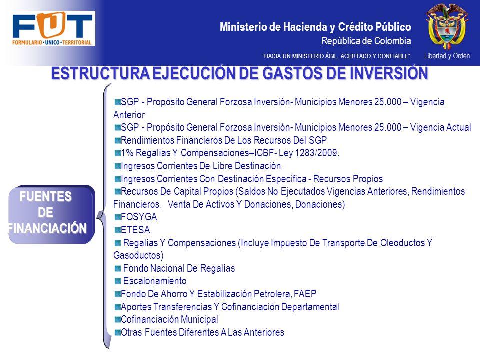 Ministerio de Hacienda y Crédito Público República de Colombia HACIA UN MINISTERIO ÁGIL, ACERTADO Y CONFIABLE ESTRUCTURA EJECUCIÓN DE GASTOS DE INVERS