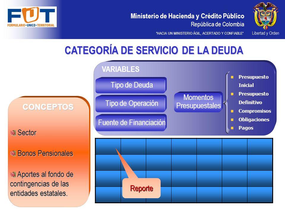 Ministerio de Hacienda y Crédito Público República de Colombia HACIA UN MINISTERIO ÁGIL, ACERTADO Y CONFIABLE CATEGORÍA DE SERVICIO DE LA DEUDA CONCEP