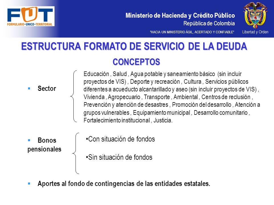 Ministerio de Hacienda y Crédito Público República de Colombia HACIA UN MINISTERIO ÁGIL, ACERTADO Y CONFIABLE ESTRUCTURA FORMATO DE SERVICIO DE LA DEU