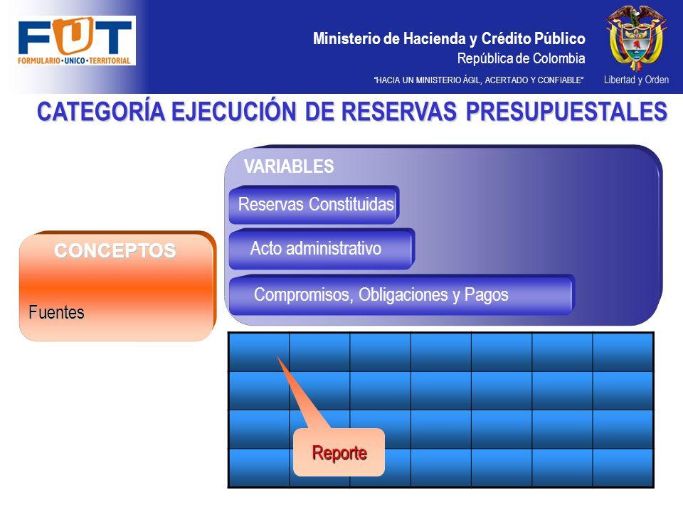 Ministerio de Hacienda y Crédito Público República de Colombia HACIA UN MINISTERIO ÁGIL, ACERTADO Y CONFIABLE CATEGORÍA EJECUCIÓN DE RESERVAS PRESUPUE