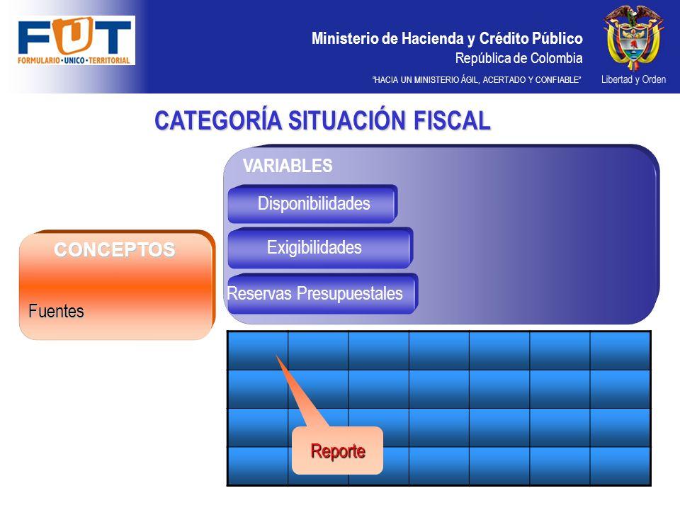 Ministerio de Hacienda y Crédito Público República de Colombia HACIA UN MINISTERIO ÁGIL, ACERTADO Y CONFIABLE CATEGORÍA SITUACIÓN FISCAL CONCEPTOS Fue