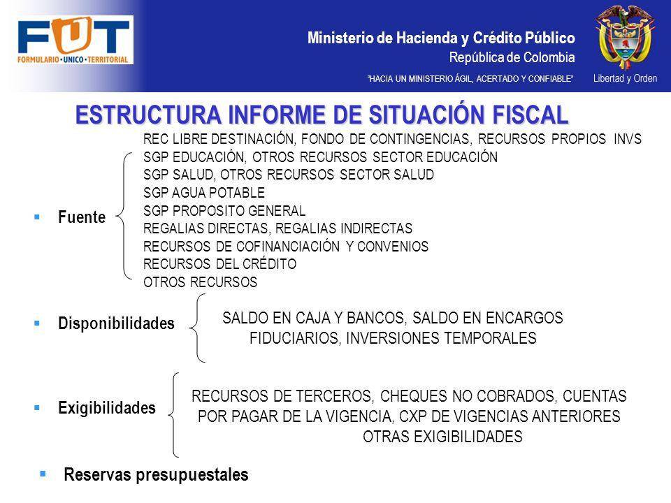 Ministerio de Hacienda y Crédito Público República de Colombia HACIA UN MINISTERIO ÁGIL, ACERTADO Y CONFIABLE ESTRUCTURA INFORME DE SITUACIÓN FISCAL INGRESOS DE CAPITAL Fuente Disponibilidades Exigibilidades REC LIBRE DESTINACIÓN, FONDO DE CONTINGENCIAS, RECURSOS PROPIOS INVS SGP EDUCACIÓN, OTROS RECURSOS SECTOR EDUCACIÓN SGP SALUD, OTROS RECURSOS SECTOR SALUD SGP AGUA POTABLE SGP PROPOSITO GENERAL REGALIAS DIRECTAS, REGALIAS INDIRECTAS RECURSOS DE COFINANCIACIÓN Y CONVENIOS RECURSOS DEL CRÉDITO OTROS RECURSOS SALDO EN CAJA Y BANCOS, SALDO EN ENCARGOS FIDUCIARIOS, INVERSIONES TEMPORALES RECURSOS DE TERCEROS, CHEQUES NO COBRADOS, CUENTAS POR PAGAR DE LA VIGENCIA,CXP DE VIGENCIAS ANTERIORES OTRAS EXIGIBILIDADES Reservas presupuestales
