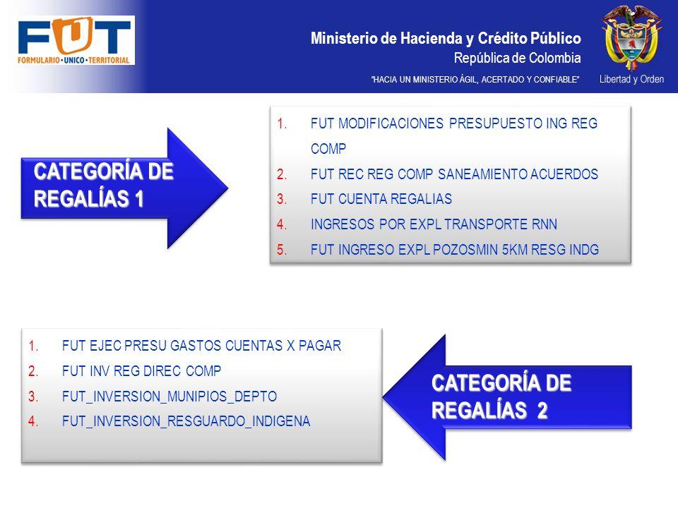 Ministerio de Hacienda y Crédito Público República de Colombia HACIA UN MINISTERIO ÁGIL, ACERTADO Y CONFIABLE 1.FUT MODIFICACIONES PRESUPUESTO ING REG COMP 2.FUT REC REG COMP SANEAMIENTO ACUERDOS 3.FUT CUENTA REGALIAS 4.INGRESOS POR EXPL TRANSPORTE RNN 5.FUT INGRESO EXPL POZOSMIN 5KM RESG INDG 1.FUT MODIFICACIONES PRESUPUESTO ING REG COMP 2.FUT REC REG COMP SANEAMIENTO ACUERDOS 3.FUT CUENTA REGALIAS 4.INGRESOS POR EXPL TRANSPORTE RNN 5.FUT INGRESO EXPL POZOSMIN 5KM RESG INDG CATEGORÍA DE REGALÍAS 1 CATEGORÍA DE REGALÍAS 2 1.FUT EJEC PRESU GASTOS CUENTAS X PAGAR 2.FUT INV REG DIREC COMP 3.FUT_INVERSION_MUNIPIOS_DEPTO 4.FUT_INVERSION_RESGUARDO_INDIGENA 1.FUT EJEC PRESU GASTOS CUENTAS X PAGAR 2.FUT INV REG DIREC COMP 3.FUT_INVERSION_MUNIPIOS_DEPTO 4.FUT_INVERSION_RESGUARDO_INDIGENA