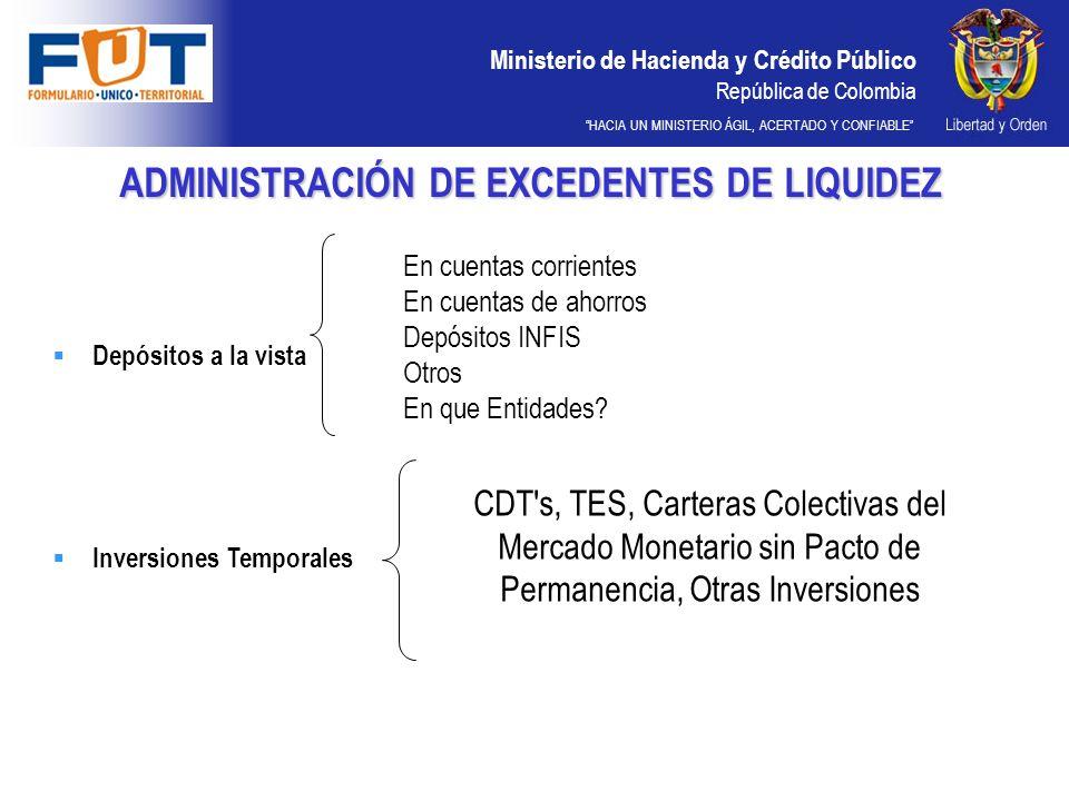 Ministerio de Hacienda y Crédito Público República de Colombia HACIA UN MINISTERIO ÁGIL, ACERTADO Y CONFIABLE ADMINISTRACIÓN DE EXCEDENTES DE LIQUIDEZ