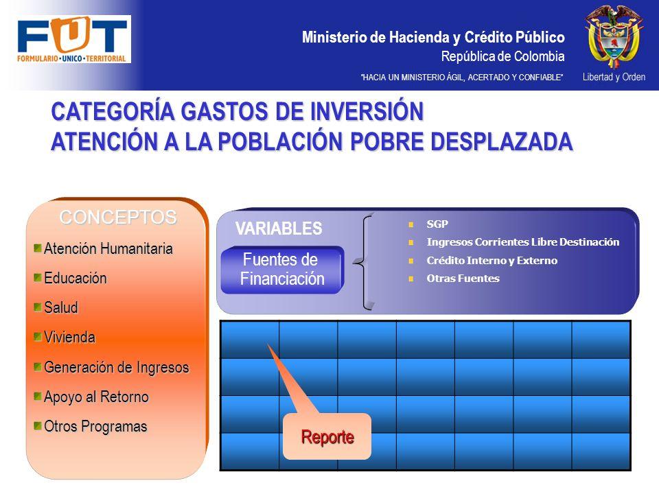 Ministerio de Hacienda y Crédito Público República de Colombia HACIA UN MINISTERIO ÁGIL, ACERTADO Y CONFIABLE CATEGORÍA GASTOS DE INVERSIÓN ATENCIÓN A