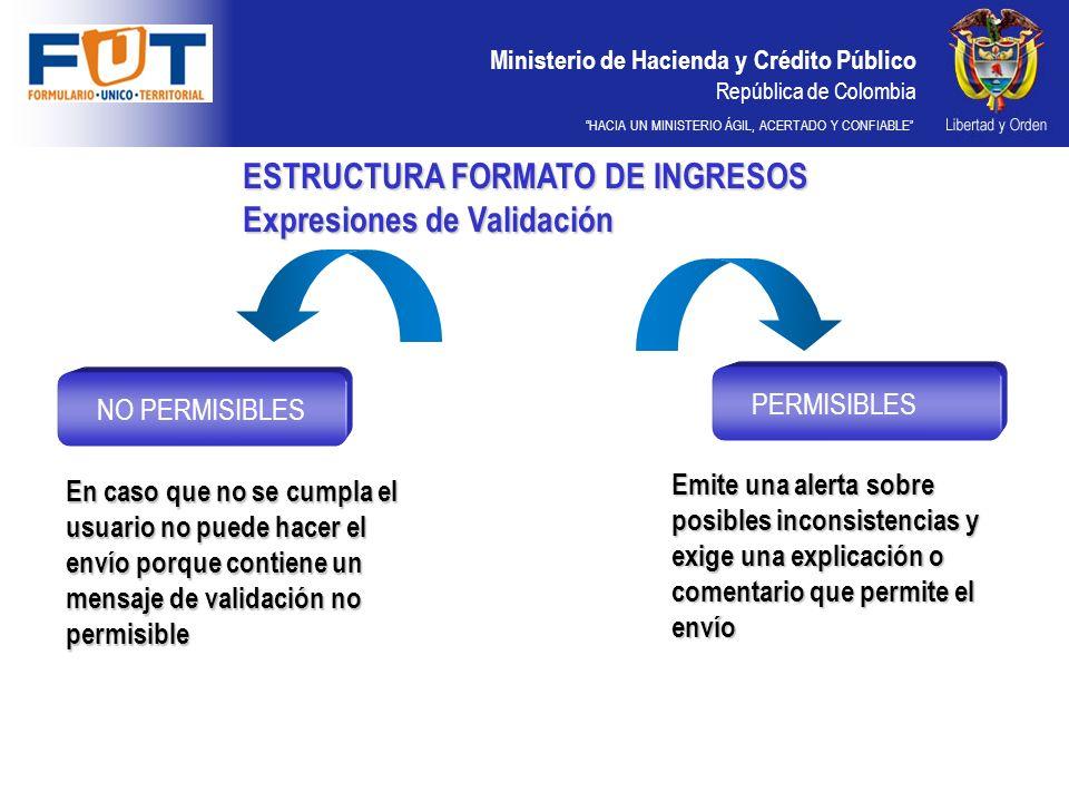 Ministerio de Hacienda y Crédito Público República de Colombia HACIA UN MINISTERIO ÁGIL, ACERTADO Y CONFIABLE ESTRUCTURA FORMATO DE INGRESOS Expresion
