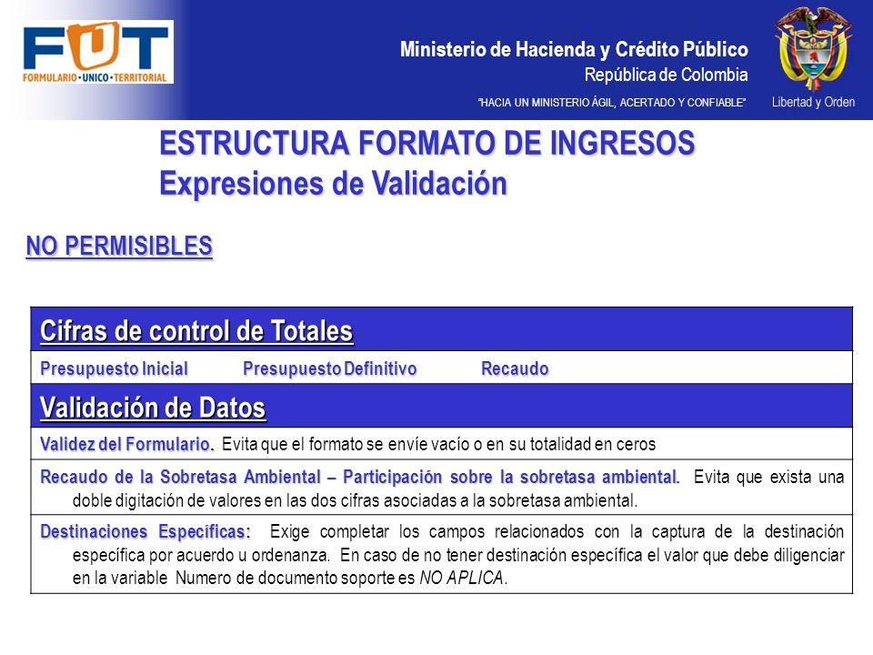 Ministerio de Hacienda y Crédito Público República de Colombia HACIA UN MINISTERIO ÁGIL, ACERTADO Y CONFIABLE Cifras de control de Totales Presupuesto