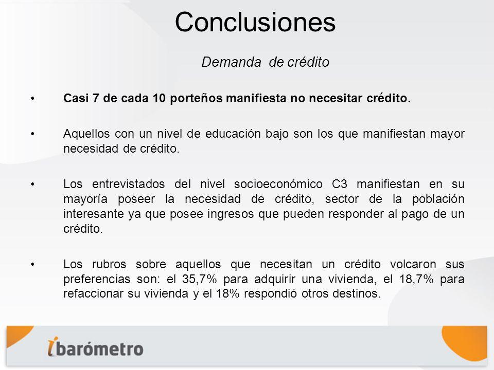 Conclusiones Casi 7 de cada 10 porteños manifiesta no necesitar crédito.