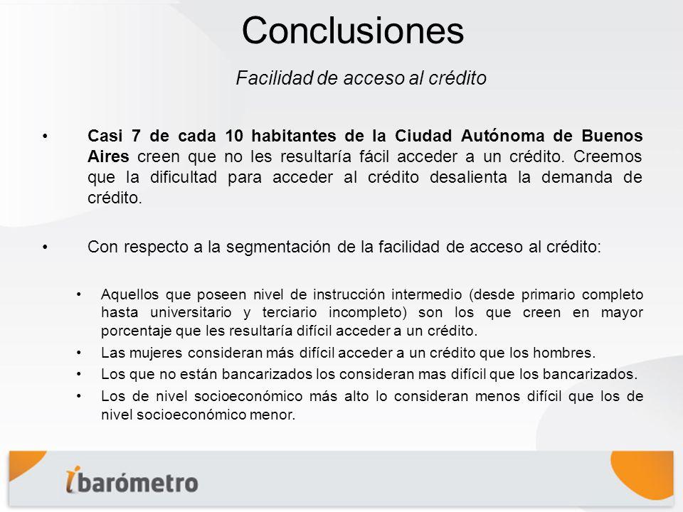 Conclusiones Casi 7 de cada 10 habitantes de la Ciudad Autónoma de Buenos Aires creen que no les resultaría fácil acceder a un crédito.