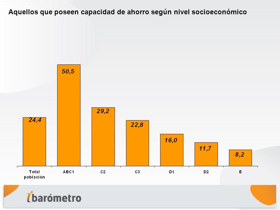 Aquellos que poseen capacidad de ahorro según nivel socioeconómico