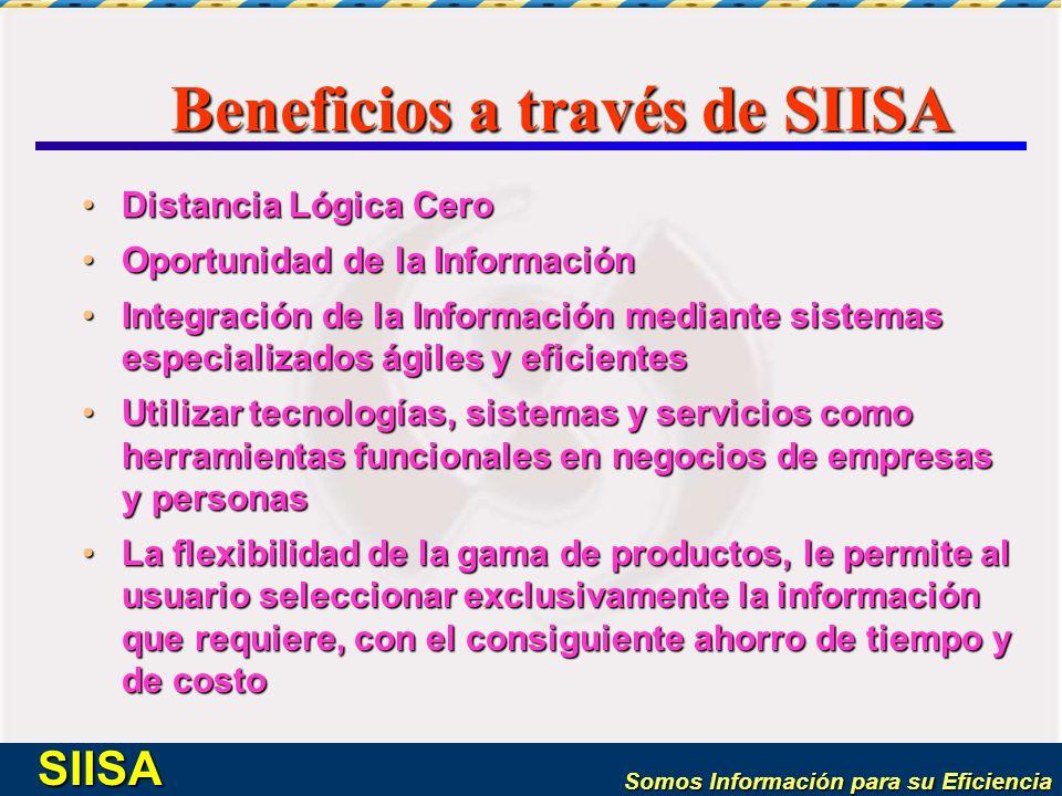 Somos Información para su Eficiencia SIISA Beneficios a través de SIISA Distancia Lógica CeroDistancia Lógica Cero Oportunidad de la InformaciónOportu