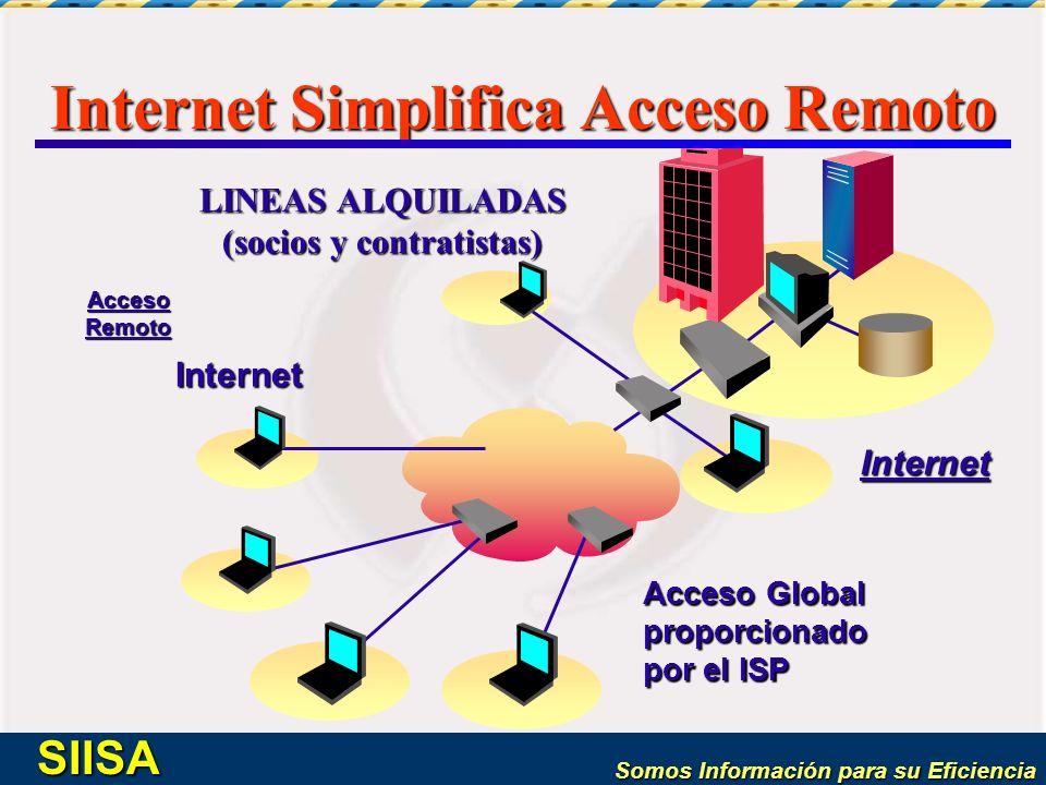 Somos Información para su Eficiencia SIISA Internet Acceso Global proporcionado por el ISP LINEAS ALQUILADAS (socios y contratistas) Internet Simplifi