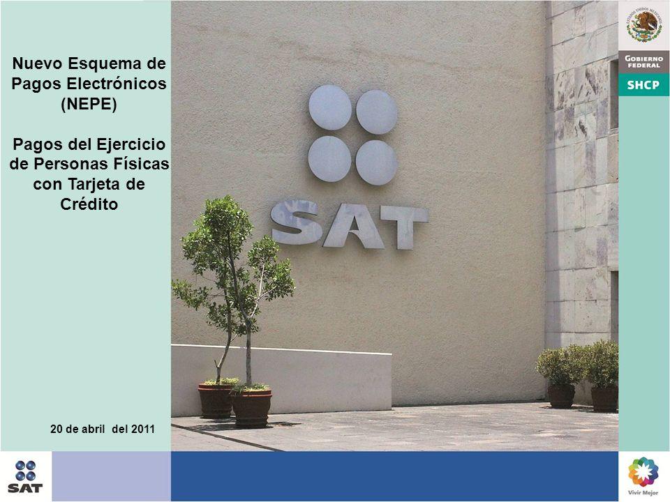 Nuevo Esquema de Pagos Electrónicos (NEPE) Pagos del Ejercicio de Personas Físicas con Tarjeta de Crédito 20 de abril del 2011