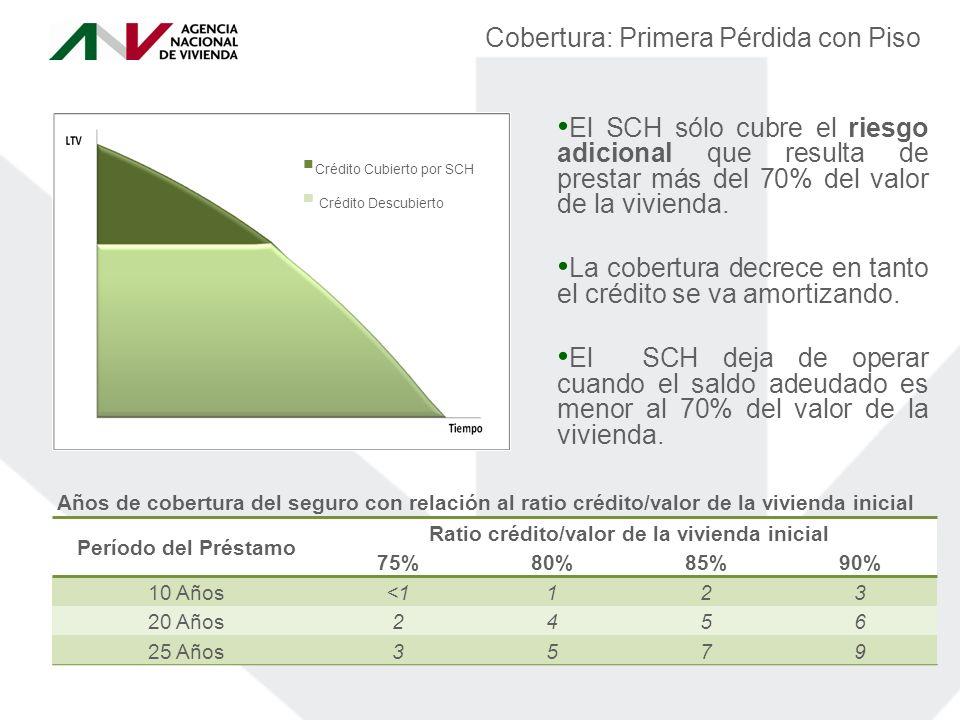 Cobertura: Primera Pérdida con Piso El SCH sólo cubre el riesgo adicional que resulta de prestar más del 70% del valor de la vivienda.