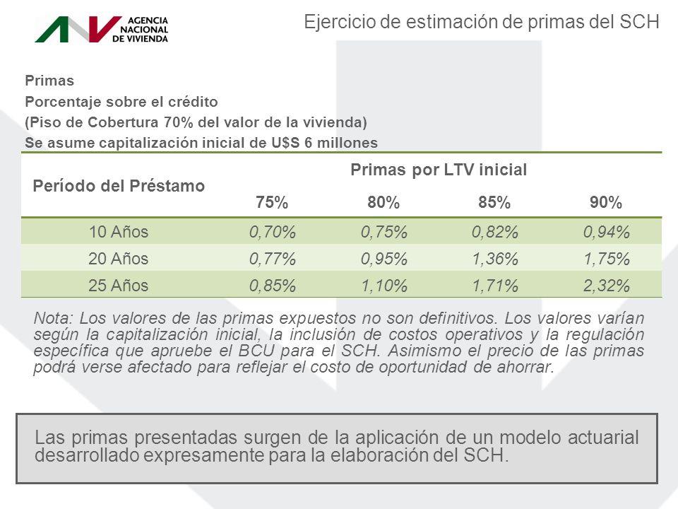 Ejercicio de estimación de primas del SCH Las primas presentadas surgen de la aplicación de un modelo actuarial desarrollado expresamente para la elaboración del SCH.