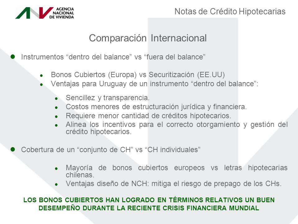 Comparación Internacional Instrumentos dentro del balance vs fuera del balance Bonos Cubiertos (Europa) vs Securitización (EE.UU) Ventajas para Uruguay de un instrumento dentro del balance: Sencillez y transparencia.