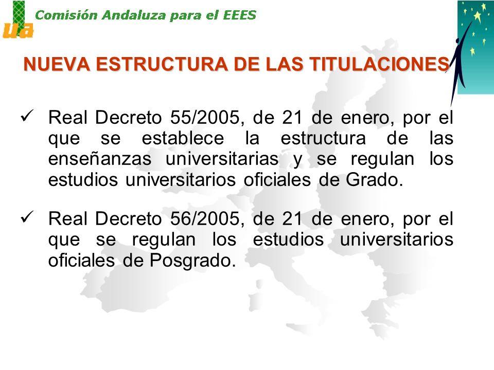 NUEVA ESTRUCTURA DE LAS TITULACIONES Real Decreto 55/2005, de 21 de enero, por el que se establece la estructura de las enseñanzas universitarias y se regulan los estudios universitarios oficiales de Grado.