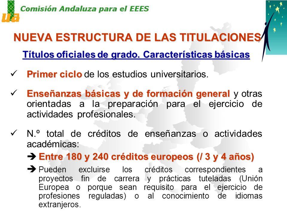NUEVA ESTRUCTURA DE LAS TITULACIONES Títulos oficiales de grado.