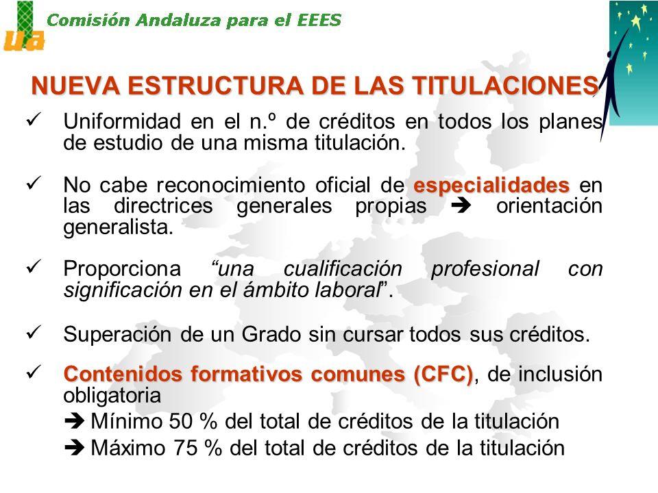 NUEVA ESTRUCTURA DE LAS TITULACIONES Uniformidad en el n.º de créditos en todos los planes de estudio de una misma titulación.