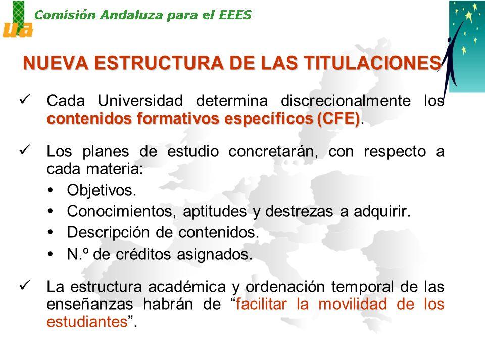 NUEVA ESTRUCTURA DE LAS TITULACIONES contenidos formativos específicos (CFE) Cada Universidad determina discrecionalmente los contenidos formativos específicos (CFE).