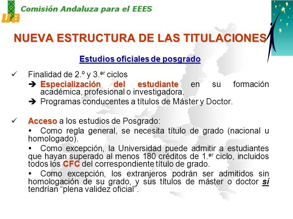 NUEVA ESTRUCTURA DE LAS TITULACIONES Estudios oficiales de posgrado Finalidad de 2.º y 3.