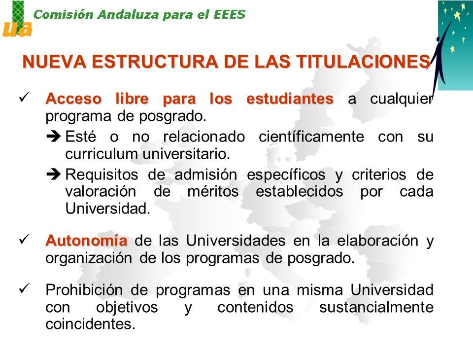 NUEVA ESTRUCTURA DE LAS TITULACIONES Acceso libre para los estudiantes Acceso libre para los estudiantes a cualquier programa de posgrado.