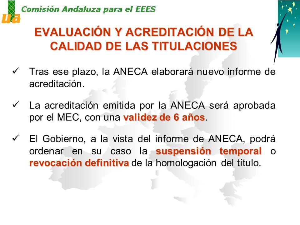 EVALUACIÓN Y ACREDITACIÓN DE LA CALIDAD DE LAS TITULACIONES Tras ese plazo, la ANECA elaborará nuevo informe de acreditación.