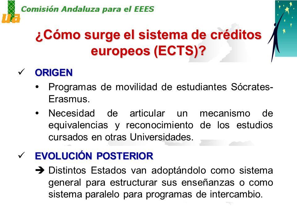 ¿Cómo surge el sistema de créditos europeos (ECTS).