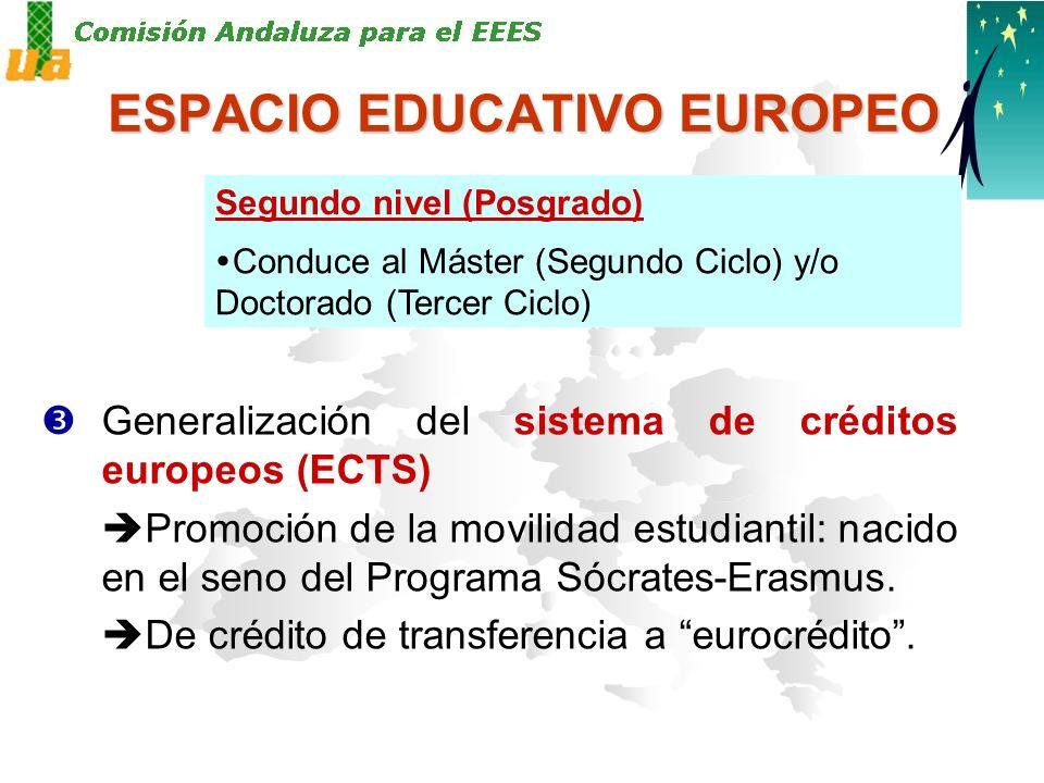 ESPACIO EDUCATIVO EUROPEO Generalización del sistema de créditos europeos (ECTS) Promoción de la movilidad estudiantil: nacido en el seno del Programa Sócrates-Erasmus.
