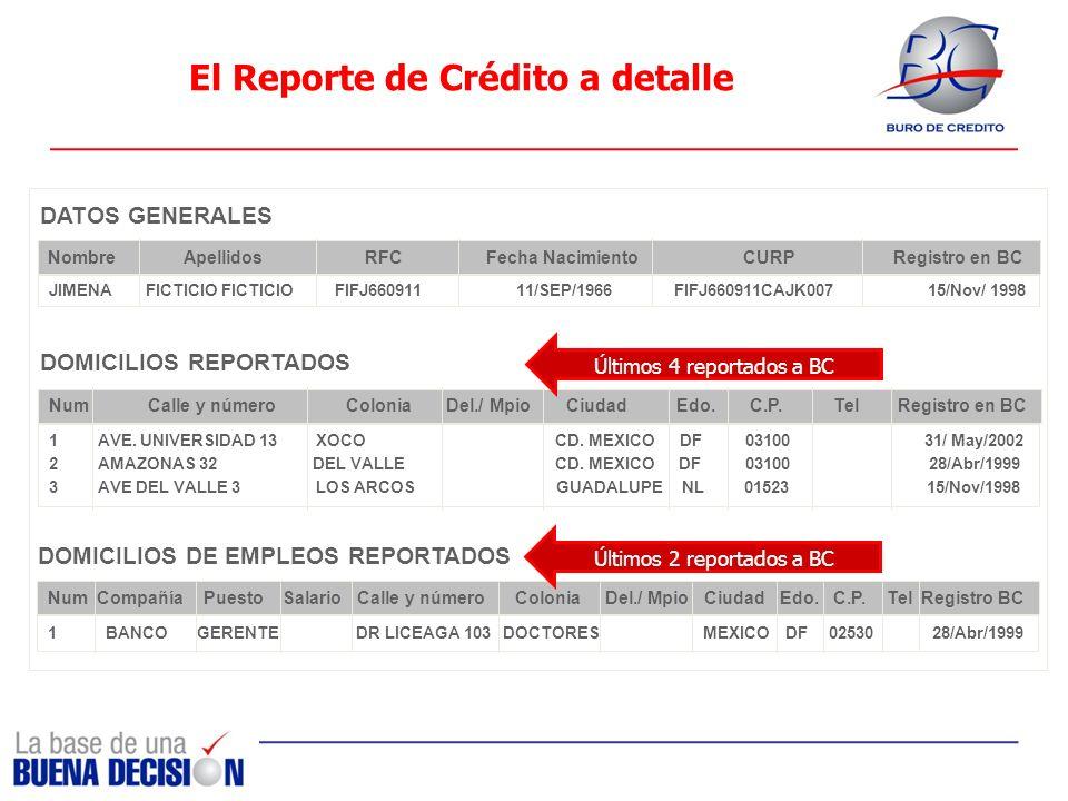 El Reporte de Crédito a detalle Nombre Apellidos RFC Fecha Nacimiento CURP Registro en BC JIMENA FICTICIO FICTICIO FIFJ660911 11/SEP/1966 FIFJ660911CA