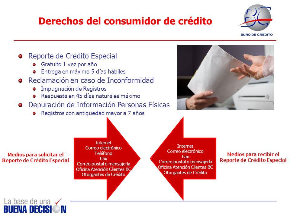 Derechos del consumidor de crédito Reporte de Crédito Especial Gratuito 1 vez por año Entrega en máximo 5 días hábiles Reclamación en caso de Inconfor