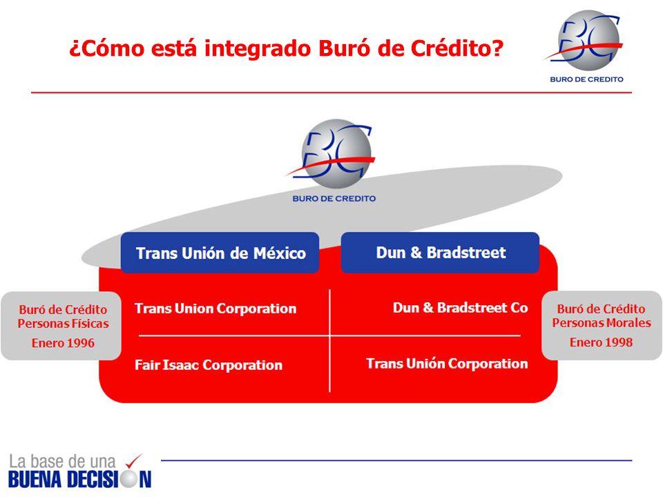 ¿Cómo está integrado Buró de Crédito?