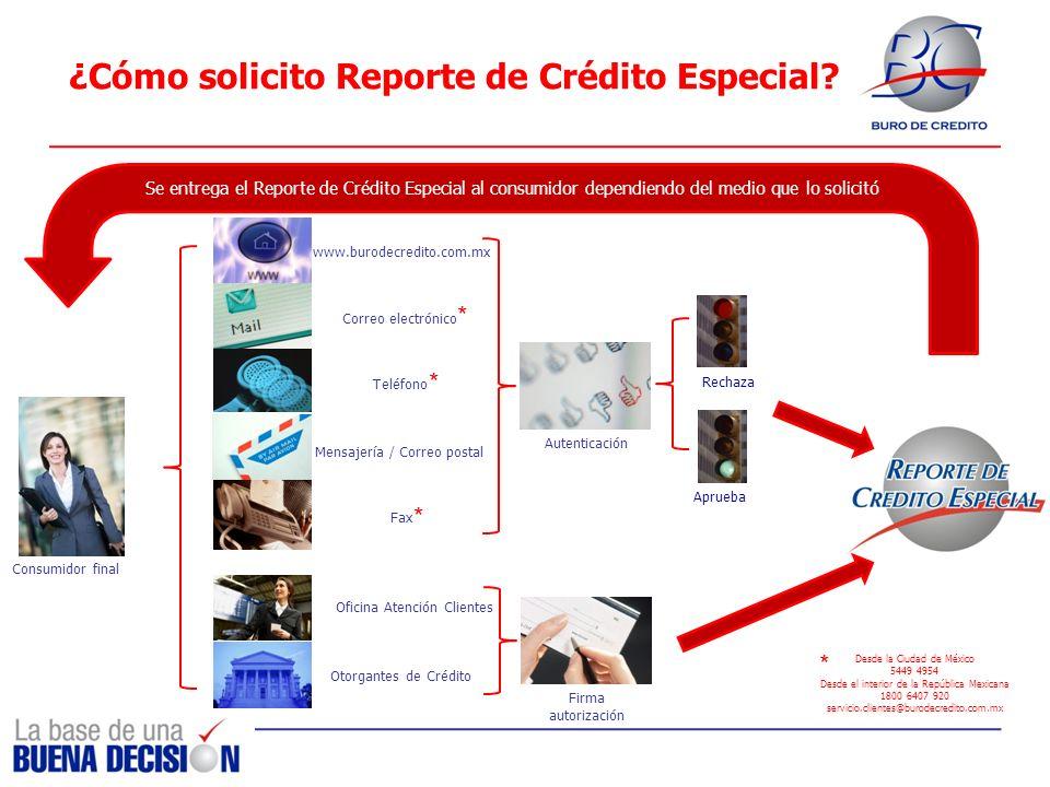 ¿Cómo solicito Reporte de Crédito Especial? www.burodecredito.com.mx Teléfono Mensajería / Correo postal Fax Oficina Atención Clientes Correo electrón