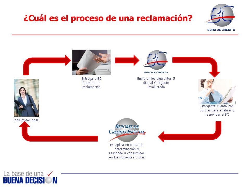 ¿Cuál es el proceso de una reclamación? Consumidor final Entrega a BC Formato de reclamación Envía en los siguientes 5 días al Otorgante involucrado O