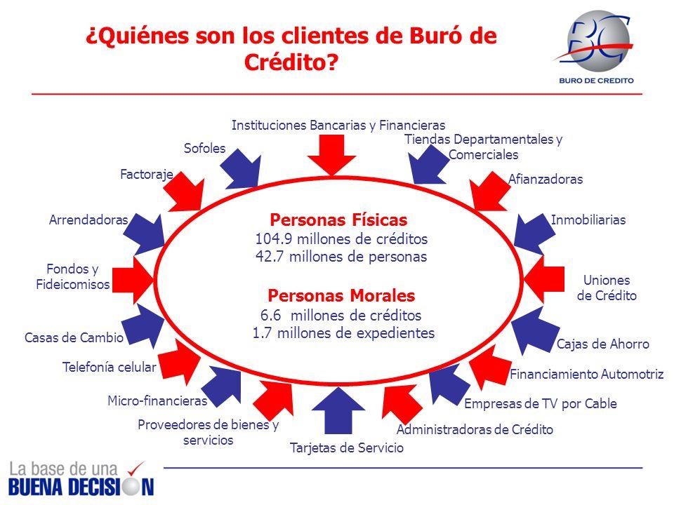 ¿Quiénes son los clientes de Buró de Crédito? Instituciones Bancarias y Financieras Tarjetas de Servicio Tiendas Departamentales y Comerciales Financi