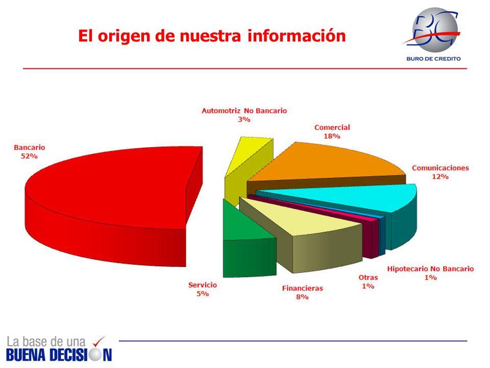 El origen de nuestra información