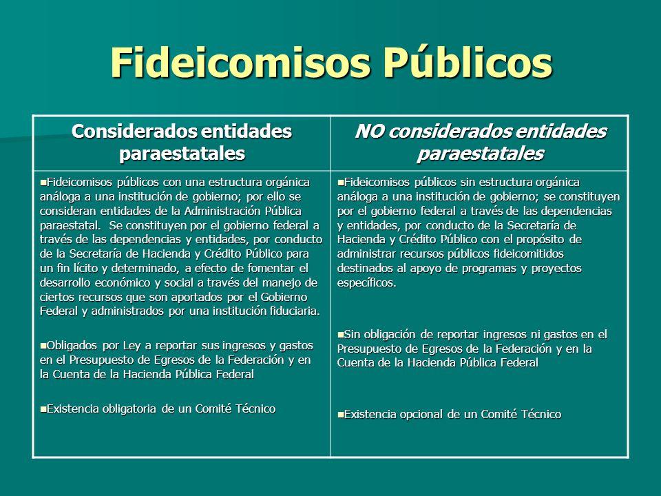 Fideicomisos Públicos Considerados entidades paraestatales NO considerados entidades paraestatales Fideicomisos públicos con una estructura orgánica análoga a una institución de gobierno; por ello se consideran entidades de la Administración Pública paraestatal.