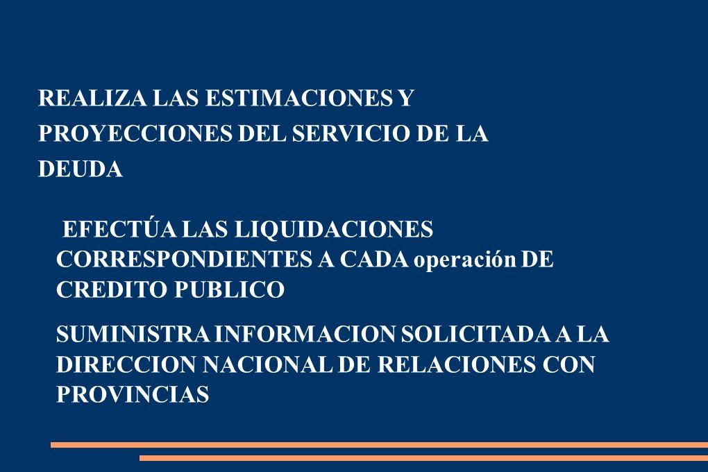 REALIZA LAS ESTIMACIONES Y PROYECCIONES DEL SERVICIO DE LA DEUDA EFECTÚA LAS LIQUIDACIONES CORRESPONDIENTES A CADA operación DE CREDITO PUBLICO SUMINISTRA INFORMACION SOLICITADA A LA DIRECCION NACIONAL DE RELACIONES CON PROVINCIAS
